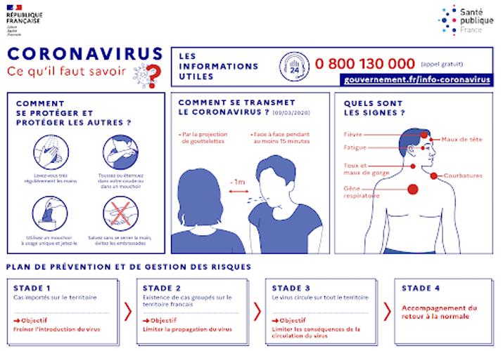 CORONAVIRUS 0